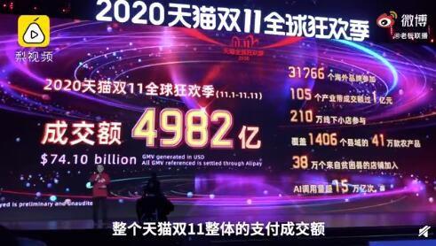 双11淘宝销售额_2020年淘宝天猫双十一最终总成交额一览_53货源网